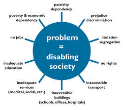 social model of disability