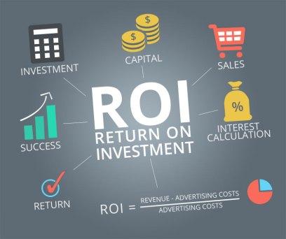 ROI-return-on-investment-Aliraza.co_